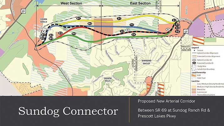Design concept planning for Sundog Connector expected to get started this year